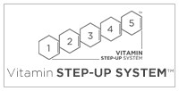 Environ Skin Care | Vitamin Step-Up System - icon